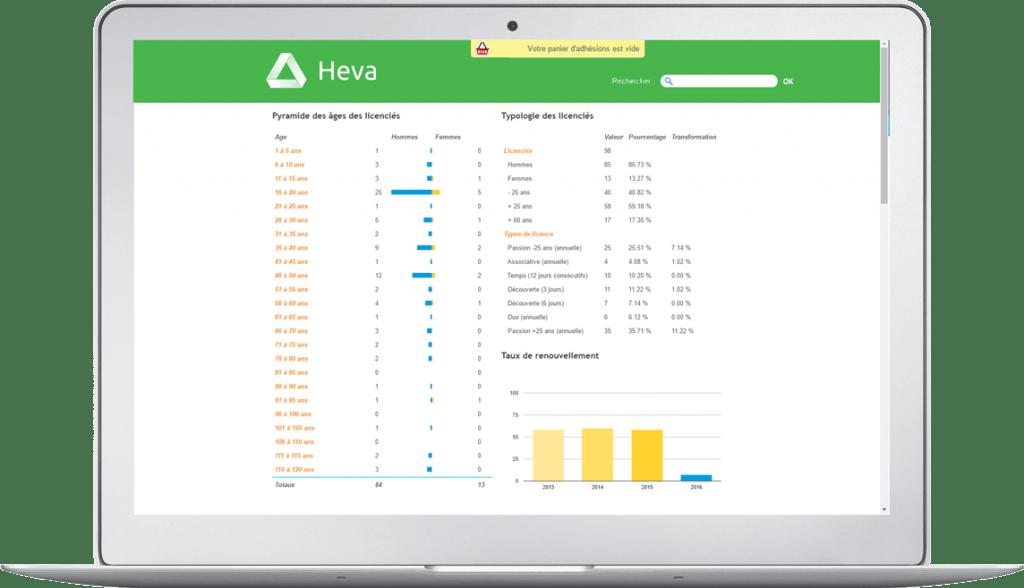 Heva-Home-Stats