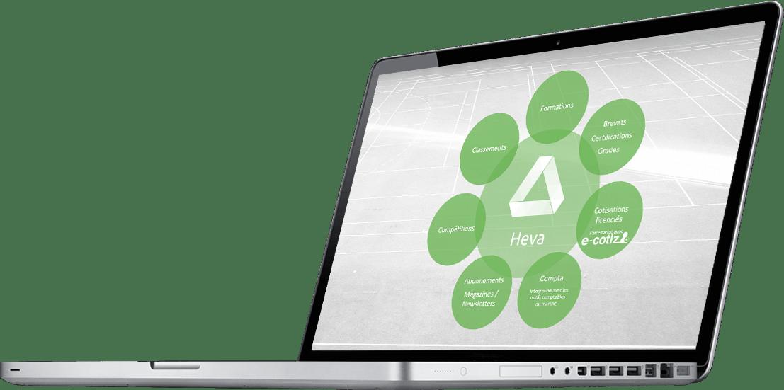 Heva le logiciel de gestion de federation de sport du groupe StadLine